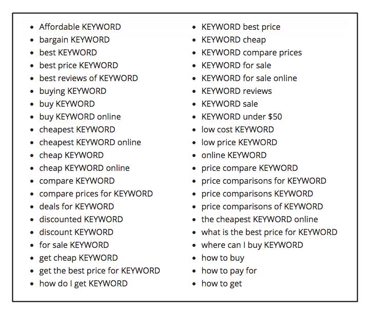 Buying Keyword Cheat Sheet