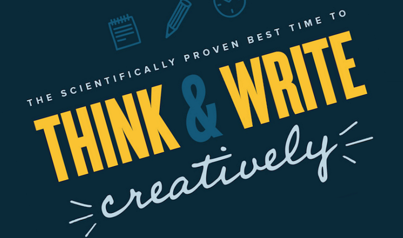 Scientifically Proven Best Time to Think and Write Creatively 1
