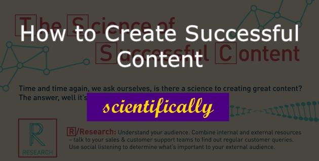 How to Create a Content that will be Successful 1